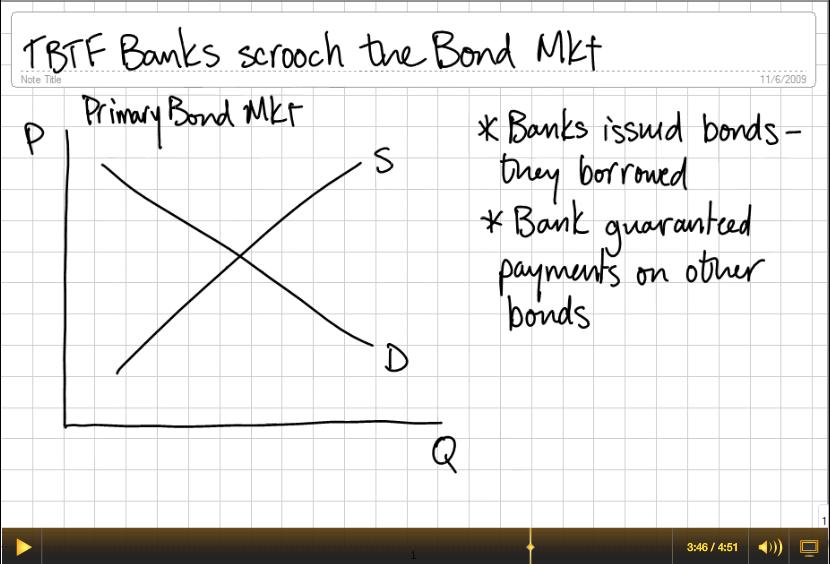 bondmarketPQ