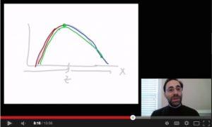 Screenshot of video by Siegel