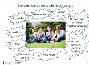 Slide with words everyone can be successful in this course